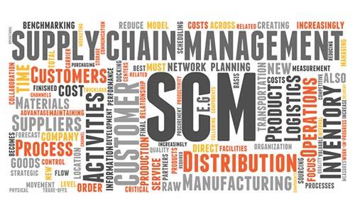 pengertian logistik - pengertian-manajemen-logistik-scm-supply-chain-management-kargoku-aplikasi-pengiriman-barang-bisnis-logistik-jasa-logistik